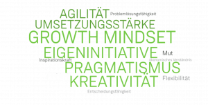 Wordcloud Innovativer Unternehmer