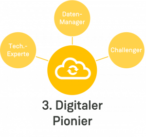 Digitaler Pionier Tech-Experte Datenmanager Challenger