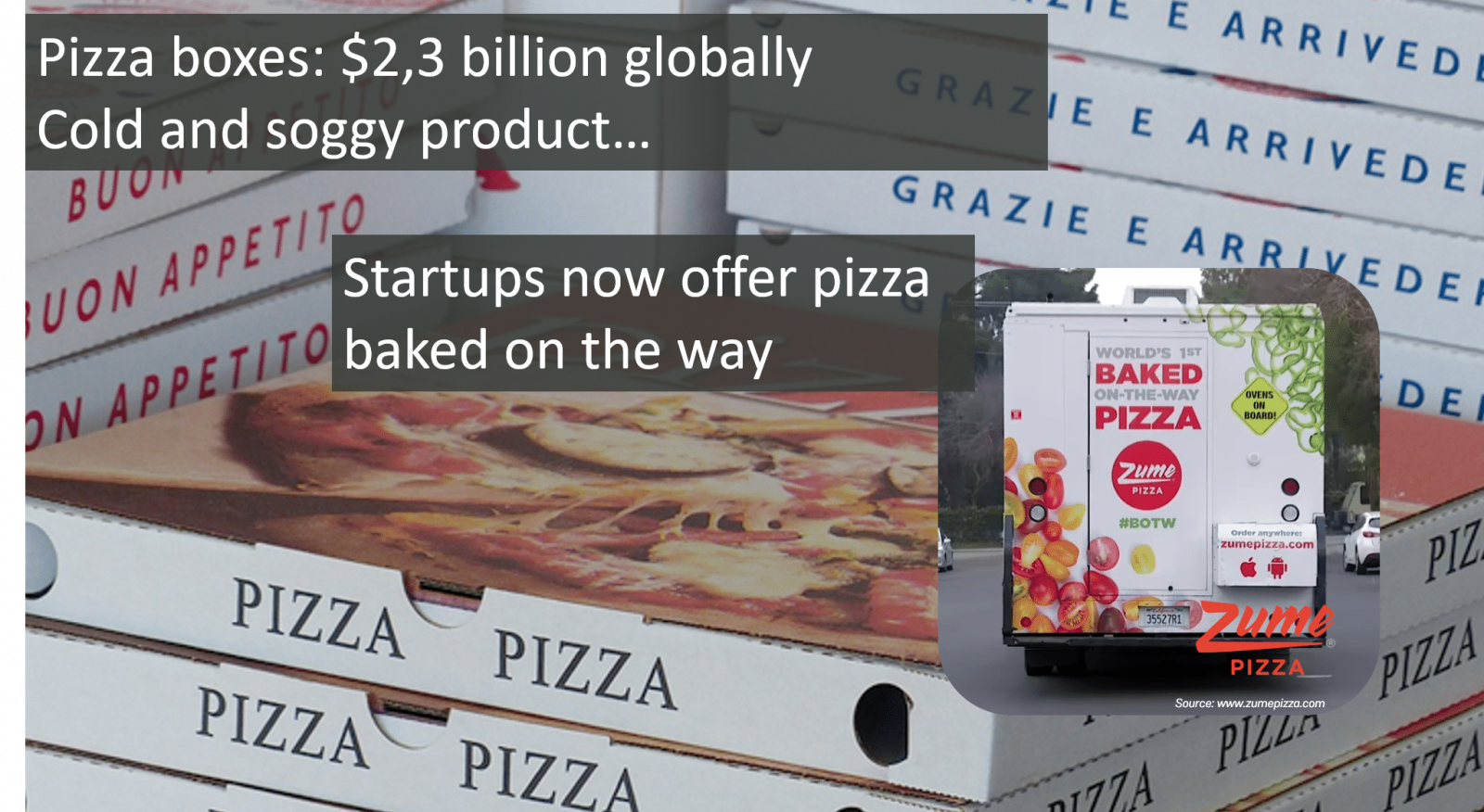 Pizza boxes packaging