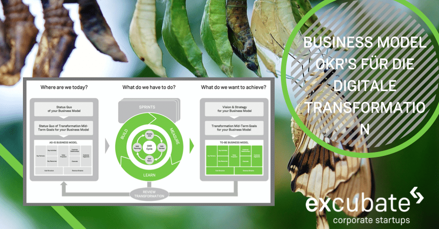 Poster Objectives & Key Results OKR Excubate Transformation